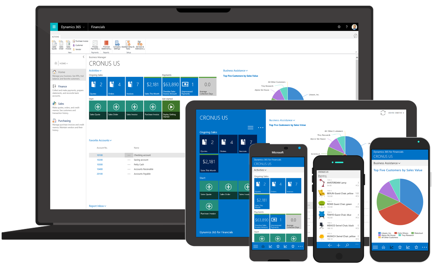 Fast Magento Hosting for Windows Devices
